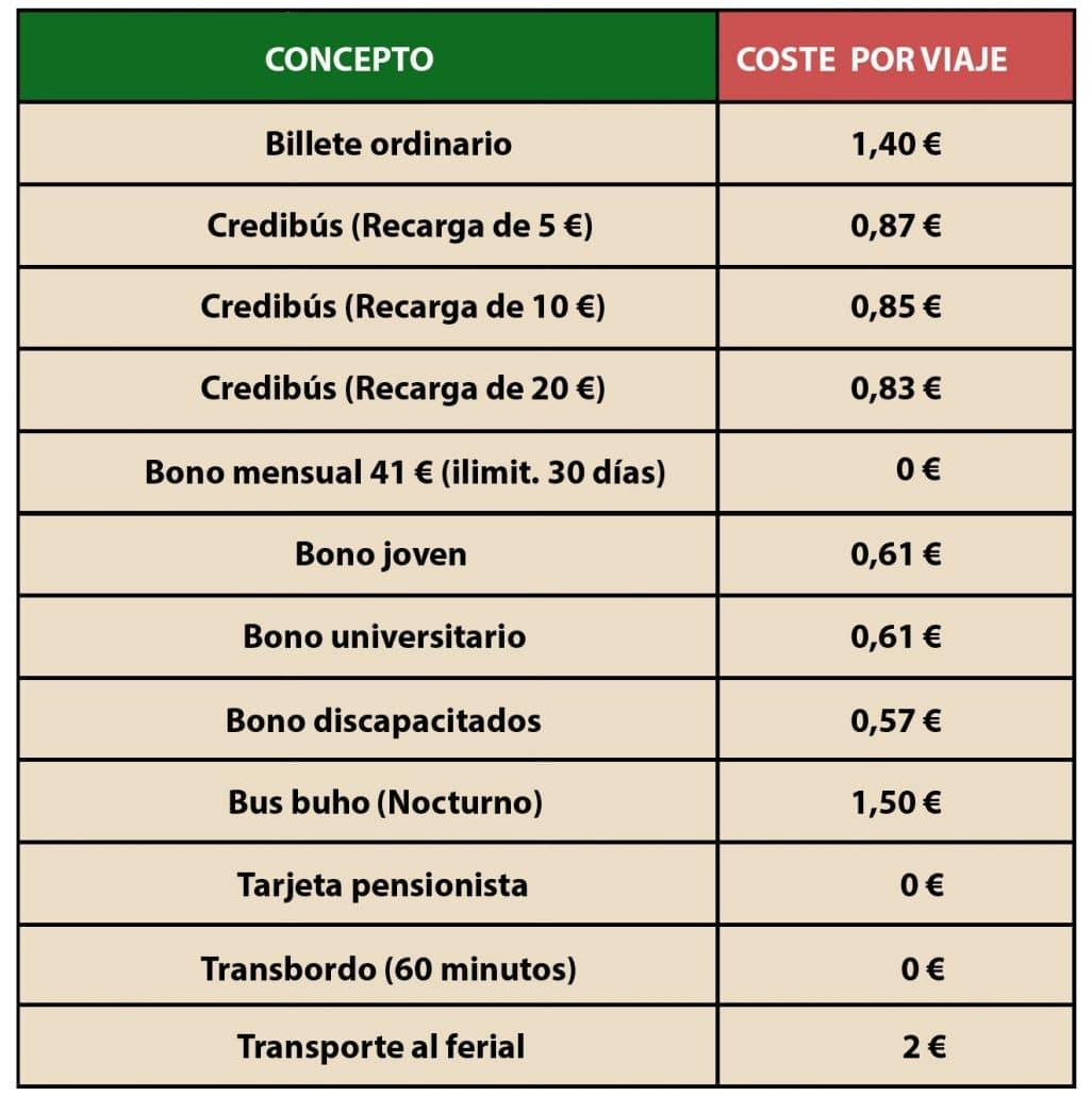 Tabla precio billetes bus urbano